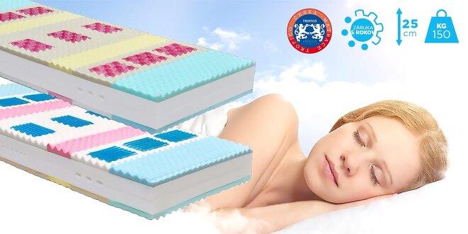 Komfortné matrace Tropico Geltech® Partner s gelovými segmentmi