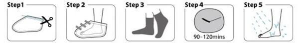 Exfoliačné ponožky vám spravia domácu pedikúru